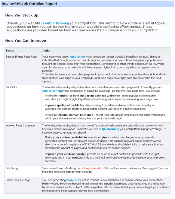 competitor analysis sample report competitor analysis worksheet – Competitor Analysis Example