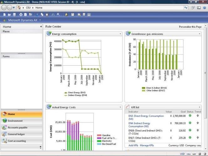 Microsoft Dynamics AX Screenshot