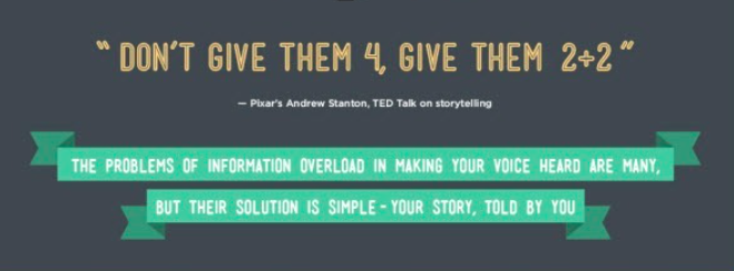 Storytelling infographic