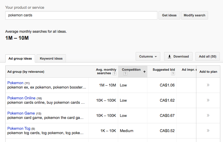 Google Keyword Tool Pokemon